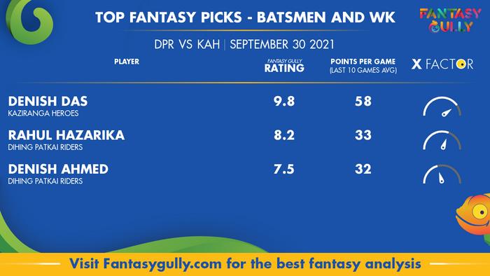 Top Fantasy Predictions for DPR vs KAH: बल्लेबाज और विकेटकीपर