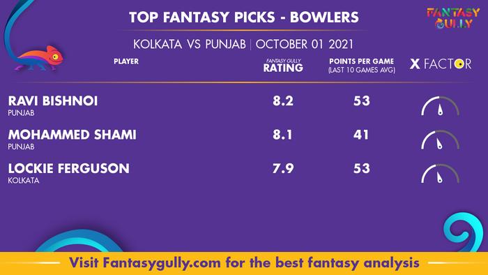 Top Fantasy Predictions for KKR vs PBKS: गेंदबाज