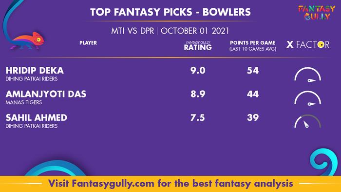 Top Fantasy Predictions for MTI vs DPR: गेंदबाज