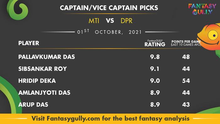 Top Fantasy Predictions for MTI vs DPR: कप्तान और उपकप्तान