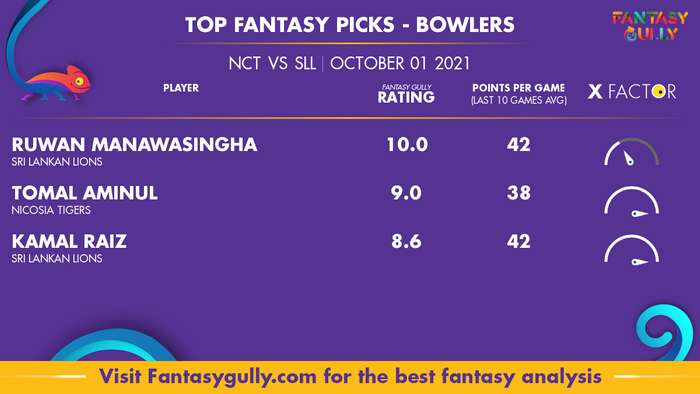 Top Fantasy Predictions for NCT vs SLL: गेंदबाज