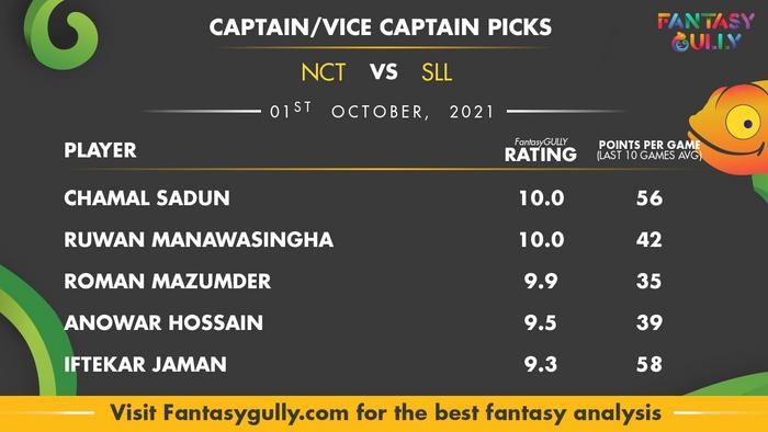 Top Fantasy Predictions for NCT vs SLL: कप्तान और उपकप्तान