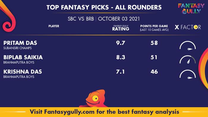 Top Fantasy Predictions for SBC vs BRB: ऑल राउंडर