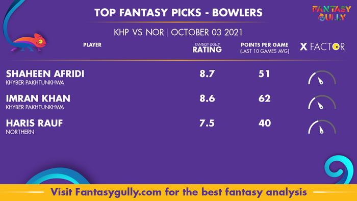 Top Fantasy Predictions for KHP vs NOR: गेंदबाज