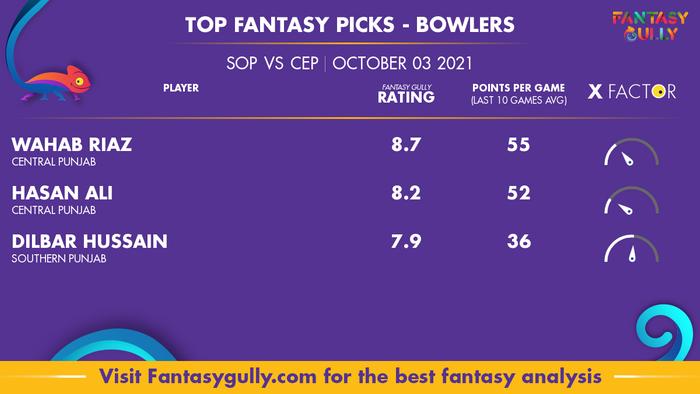 Top Fantasy Predictions for SOP vs CEP: गेंदबाज