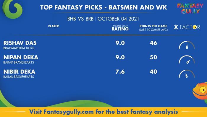 Top Fantasy Predictions for BHB vs BRB: बल्लेबाज और विकेटकीपर