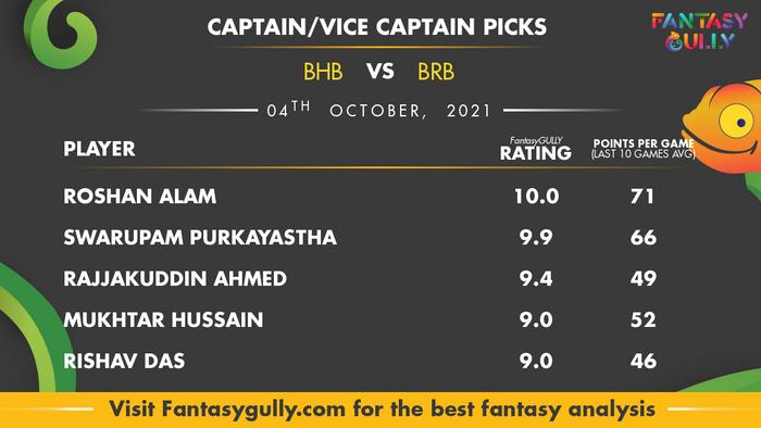 Top Fantasy Predictions for BHB vs BRB: कप्तान और उपकप्तान