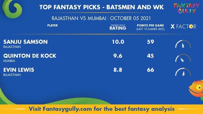Top Fantasy Predictions for RR vs MI: बल्लेबाज और विकेटकीपर