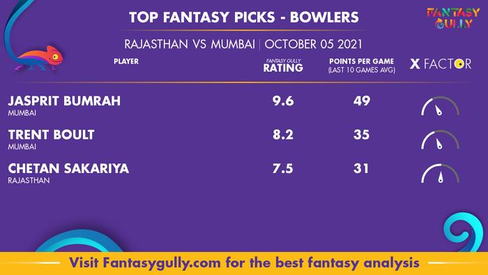 Top Fantasy Predictions for RR vs MI: गेंदबाज