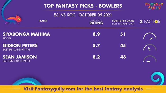 Top Fantasy Predictions for ECI vs ROC: गेंदबाज