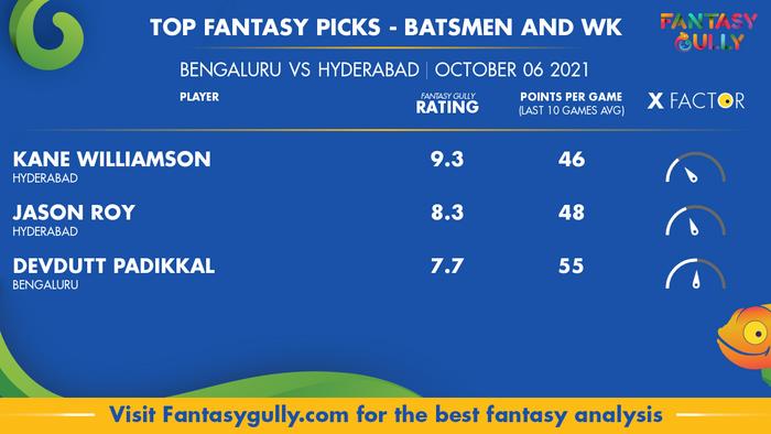 Top Fantasy Predictions for RCB vs SRH: बल्लेबाज और विकेटकीपर