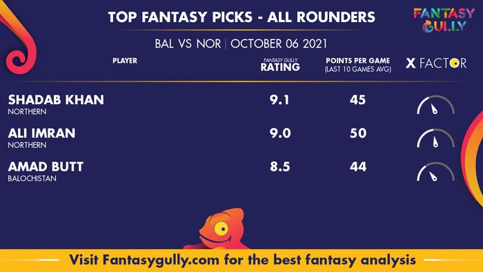 Top Fantasy Predictions for BAL vs NOR: ऑल राउंडर