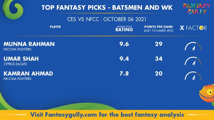 Top Fantasy Predictions for CES vs NFCC: बल्लेबाज और विकेटकीपर