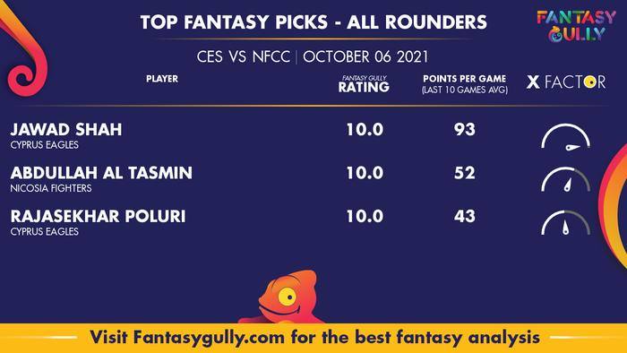 Top Fantasy Predictions for CES vs NFCC: ऑल राउंडर