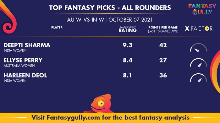 Top Fantasy Predictions for AU-W vs IN-W: ऑल राउंडर
