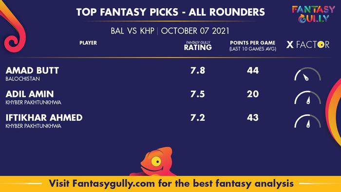 Top Fantasy Predictions for BAL vs KHP: ऑल राउंडर