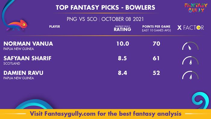 Top Fantasy Predictions for PNG vs SCO: गेंदबाज