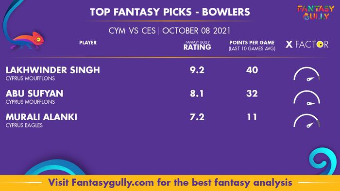 Top Fantasy Predictions for CYM vs CES: गेंदबाज