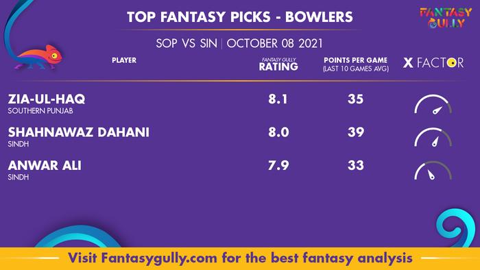 Top Fantasy Predictions for SOP vs SIN: गेंदबाज