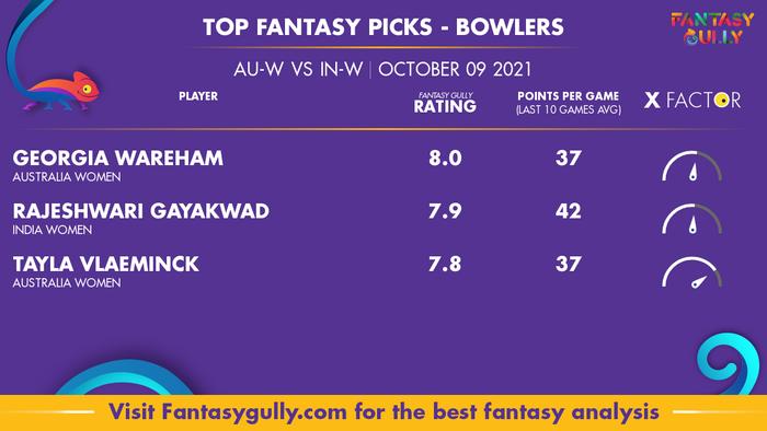 Top Fantasy Predictions for AU-W vs IN-W: गेंदबाज
