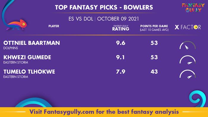 Top Fantasy Predictions for ES vs DOL: गेंदबाज