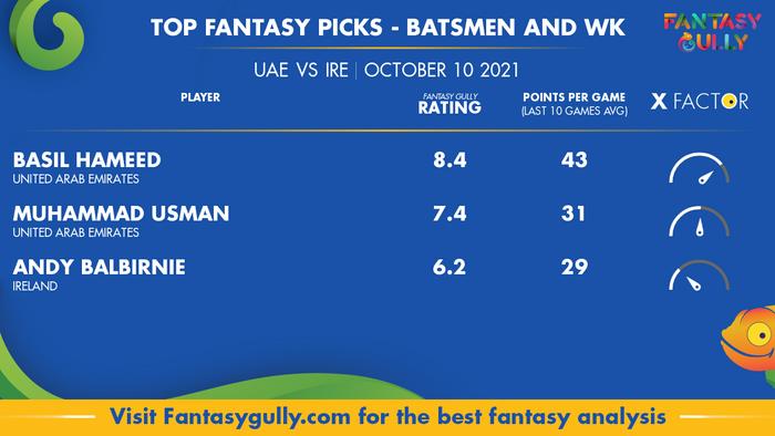 Top Fantasy Predictions for UAE vs IRE: बल्लेबाज और विकेटकीपर