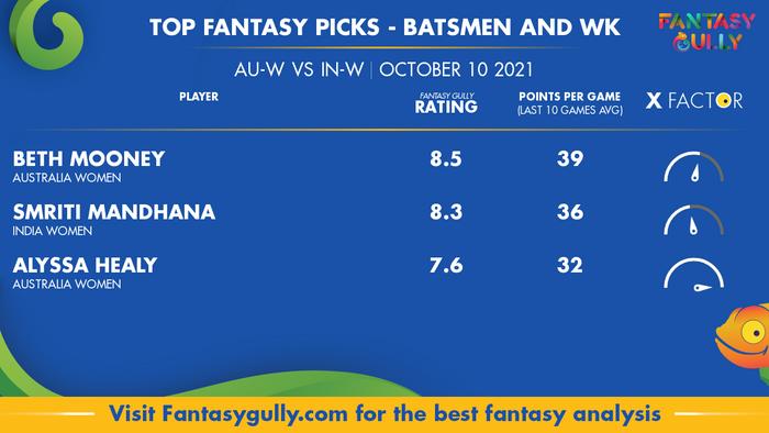 Top Fantasy Predictions for AU-W vs IN-W: बल्लेबाज और विकेटकीपर