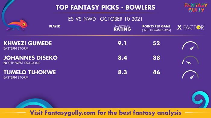 Top Fantasy Predictions for ES vs NWD: गेंदबाज