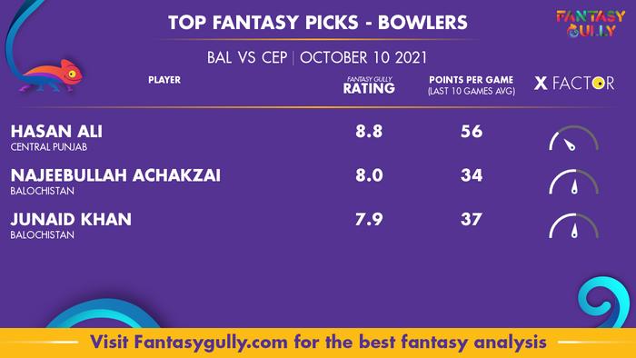 Top Fantasy Predictions for BAL vs CEP: गेंदबाज