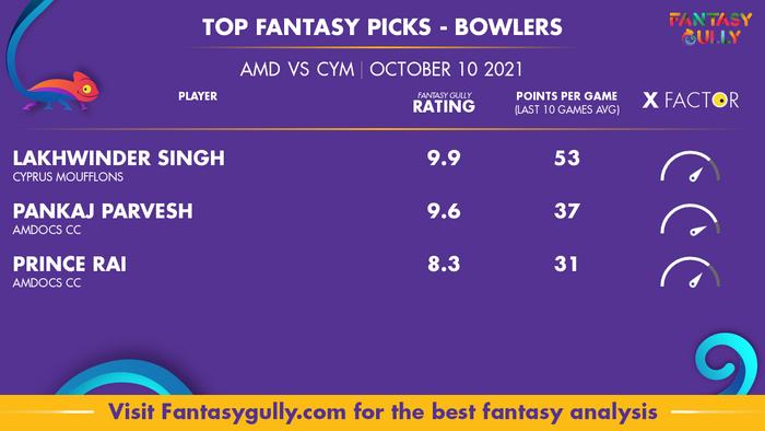 Top Fantasy Predictions for AMD vs CYM: गेंदबाज