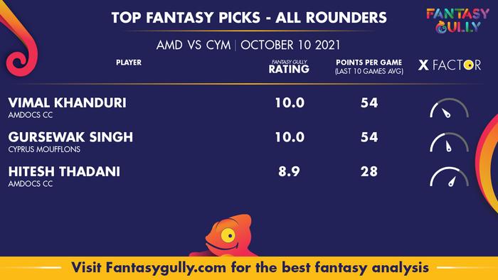 Top Fantasy Predictions for AMD vs CYM: ऑल राउंडर