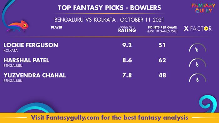 Top Fantasy Predictions for RCB vs KOL: गेंदबाज