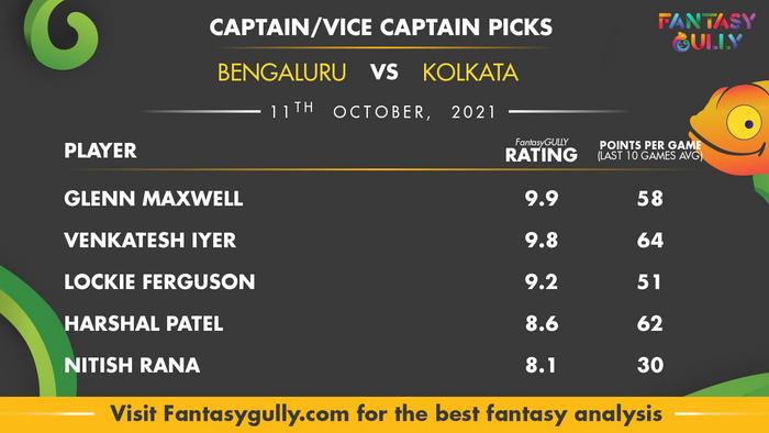 Top Fantasy Predictions for RCB vs KOL: कप्तान और उपकप्तान