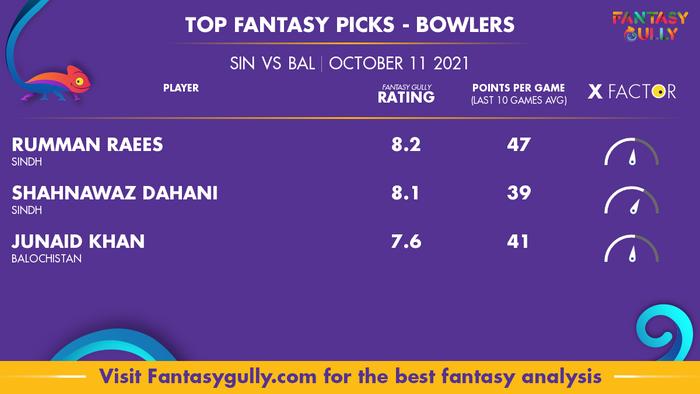 Top Fantasy Predictions for SIN vs BAL: गेंदबाज