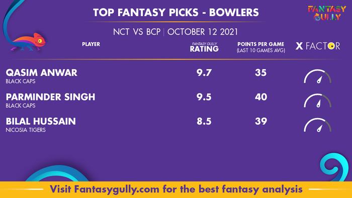 Top Fantasy Predictions for NCT vs BCP: गेंदबाज