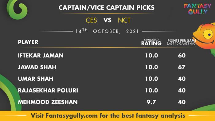 Top Fantasy Predictions for CES vs NCT: कप्तान और उपकप्तान