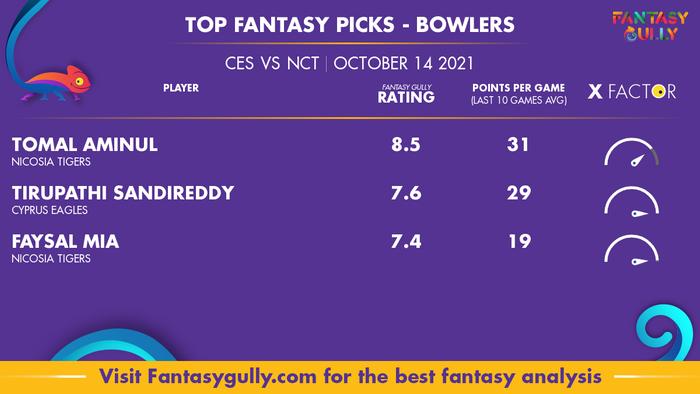 Top Fantasy Predictions for CES vs NCT: गेंदबाज