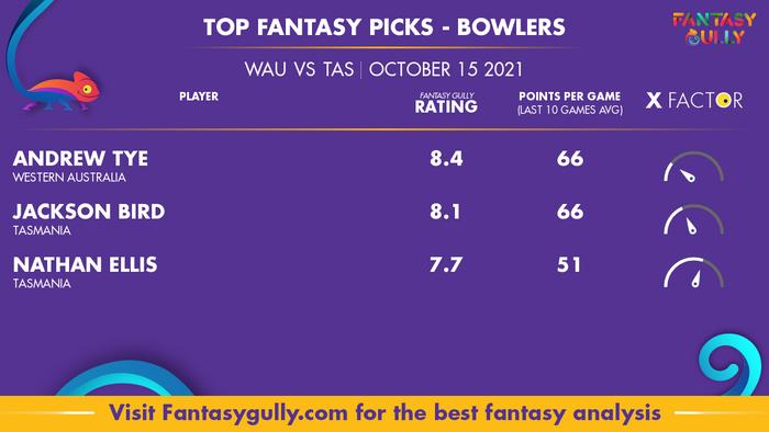 Top Fantasy Predictions for WAU vs TAS: गेंदबाज