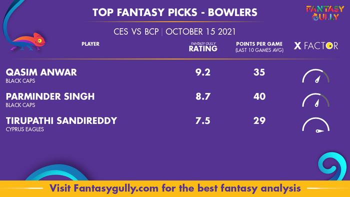 Top Fantasy Predictions for CES vs BCP: गेंदबाज