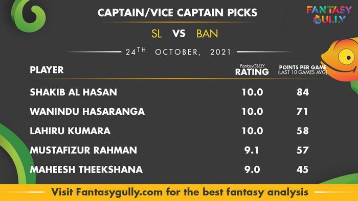 Top Fantasy Predictions for SL vs BAN: कप्तान और उपकप्तान