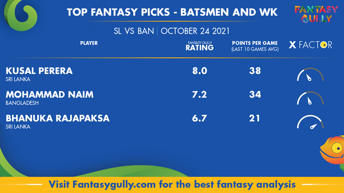 Top Fantasy Predictions for SL vs BAN: बल्लेबाज और विकेटकीपर