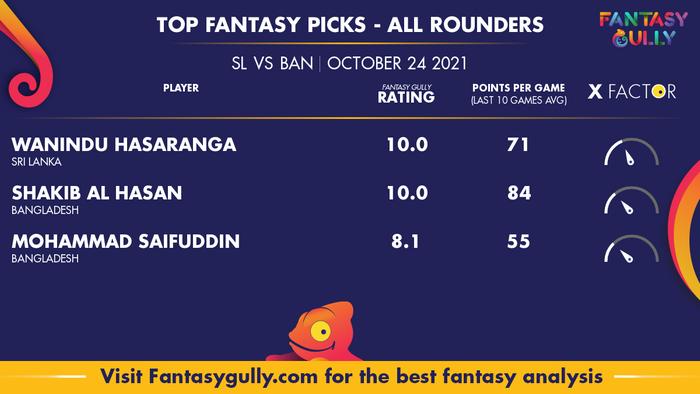 Top Fantasy Predictions for SL vs BAN: ऑल राउंडर
