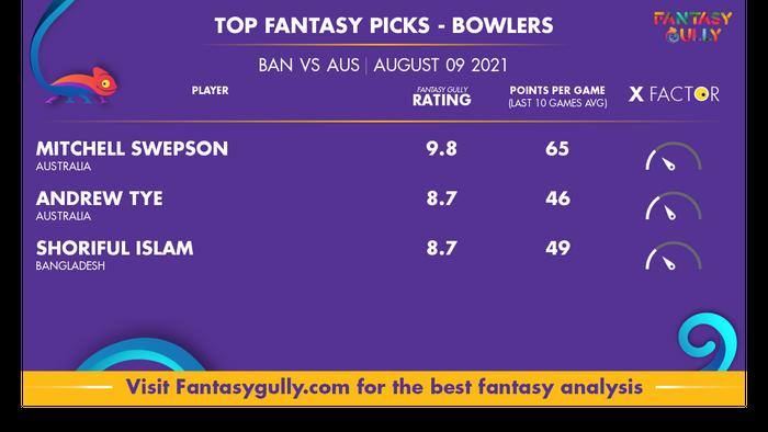 Top Fantasy Predictions for BAN vs AUS: गेंदबाज