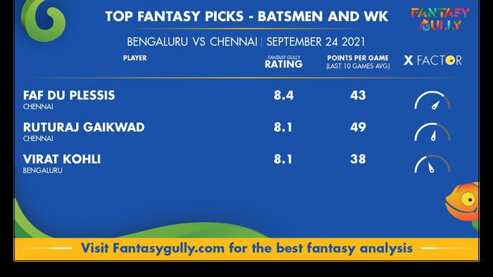 Top Fantasy Predictions for RCB vs CSK: बल्लेबाज और विकेटकीपर