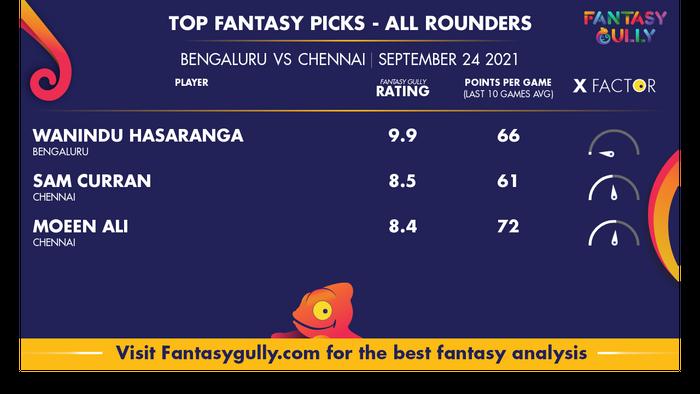 Top Fantasy Predictions for RCB vs CSK: ऑल राउंडर