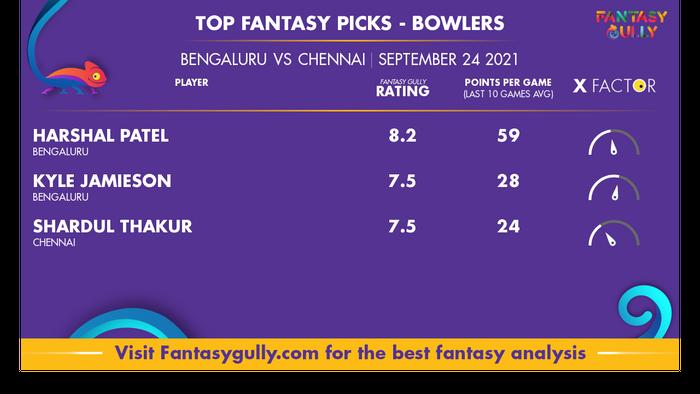 Top Fantasy Predictions for RCB vs CSK: गेंदबाज