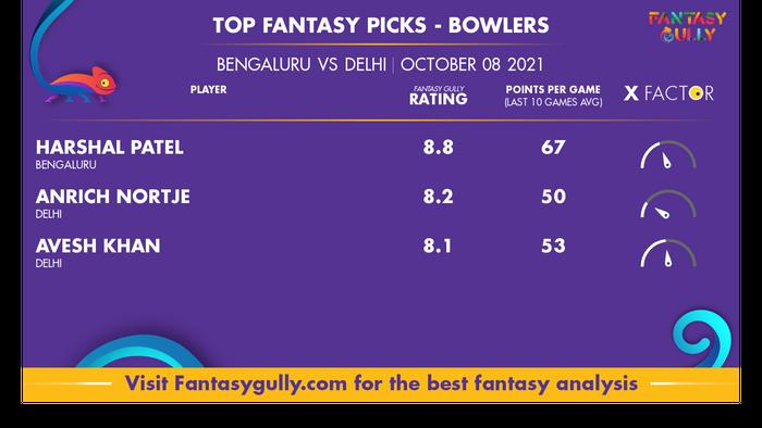 Top Fantasy Predictions for RCB vs DC: गेंदबाज
