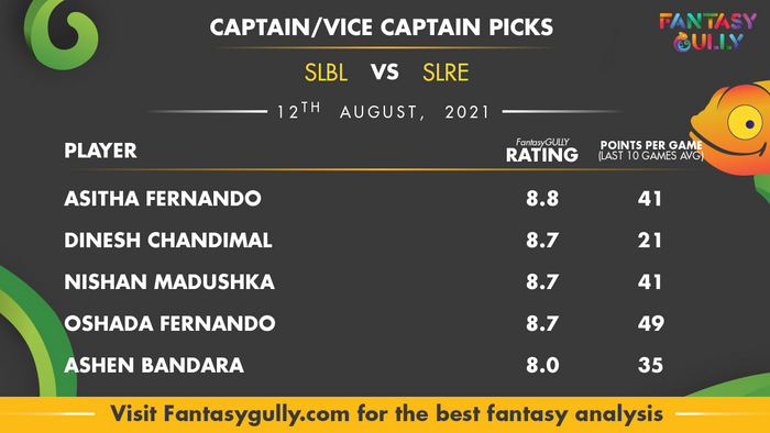 Top Fantasy Predictions for SLBL vs SLRE: कप्तान और उपकप्तान