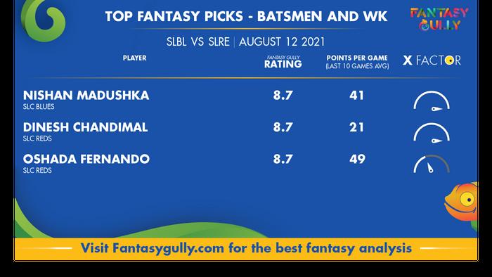Top Fantasy Predictions for SLBL vs SLRE: बल्लेबाज और विकेटकीपर