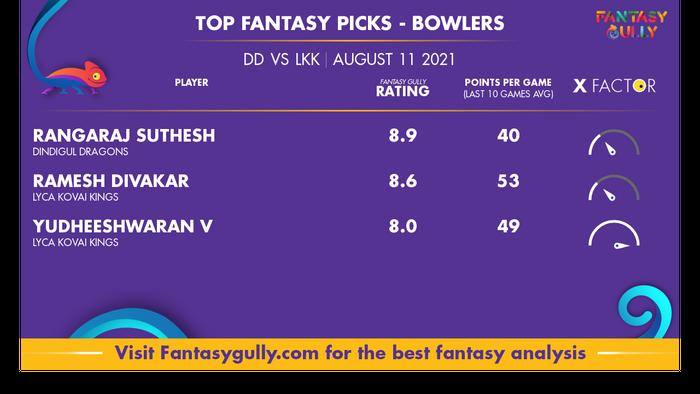 Top Fantasy Predictions for DD vs LKK: गेंदबाज